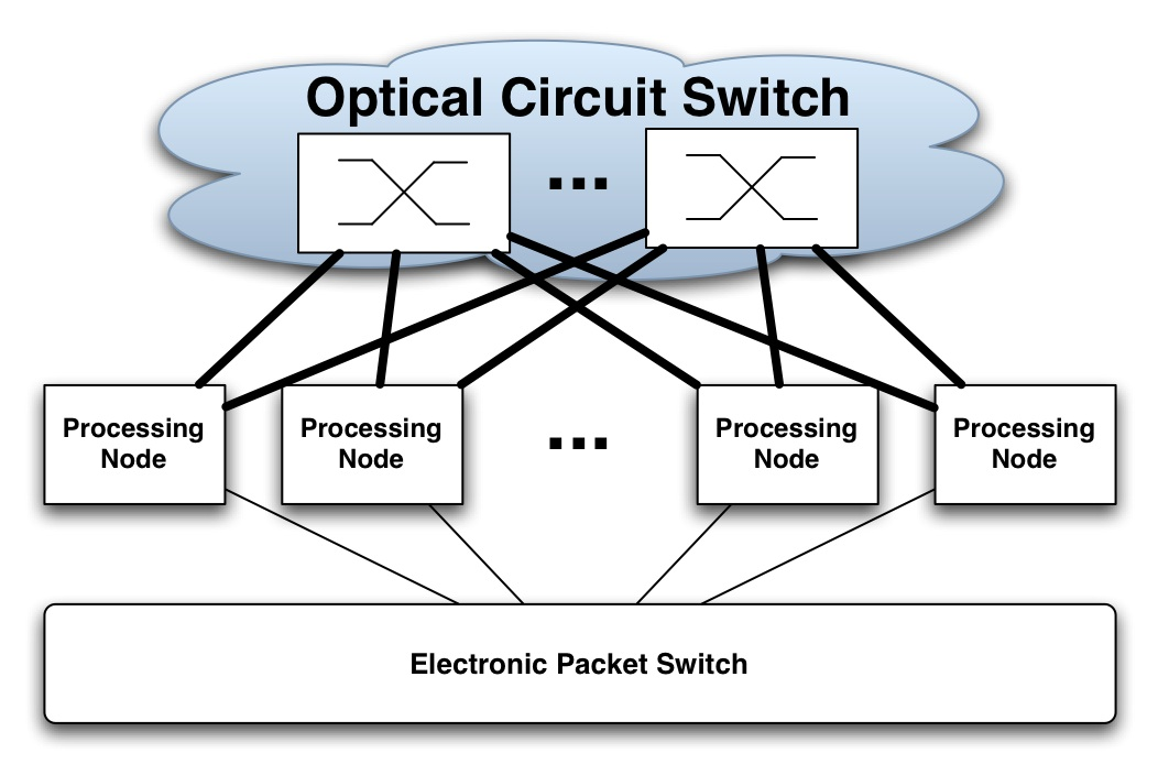 enabling circuit switching rh pitt edu circuit switching timing diagram circuit switching and packet switching diagram