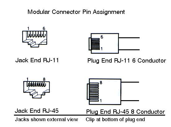 Ifa Data Phone Jack Diagram Reduced Ifa Data Phone Jack Diagram
