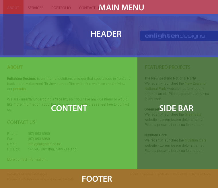 how to create header in html using div
