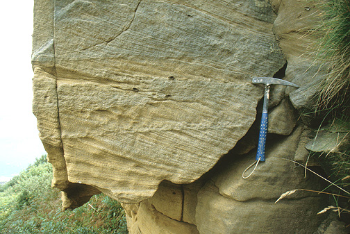 define planar bedding and cross bedding 2