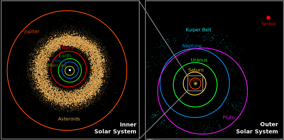 different solar systems universe - photo #9