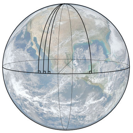 Spaces of Variable Curvature