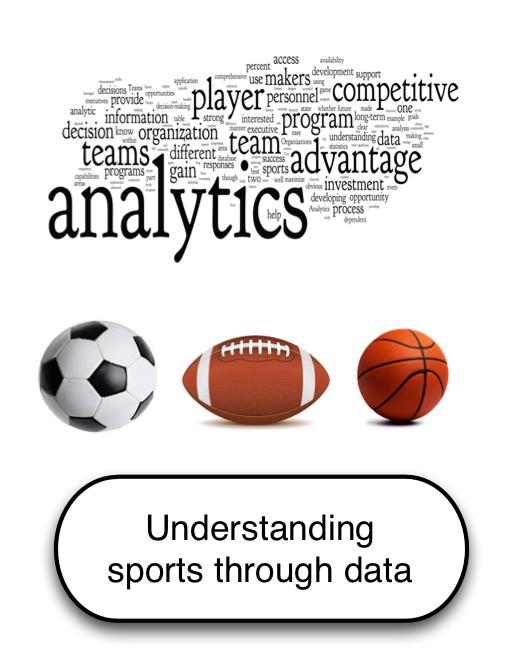 University of Pittsburgh - Computational Sports Informatics Speaker