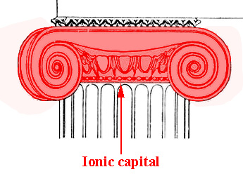 ionic definition