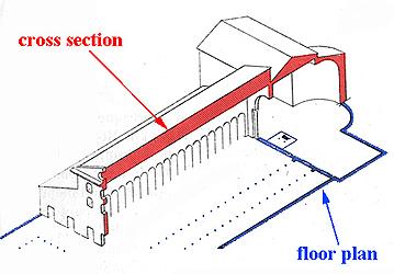 Architecture:floor plan or ground plan