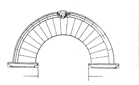 how to draw an arch with string