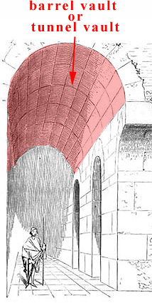 glossary of medieval architecture barrel or tunnel vault