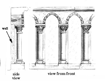 Glossary Of Medieval ArchitectureBlind Arcade