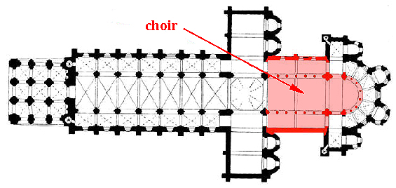 Glossary of Medieval Architecture:Choir
