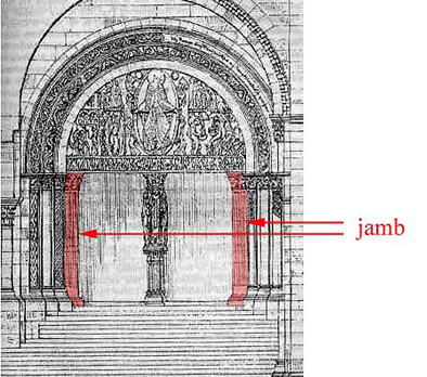 Glossary Of Medieval Art And Architecture Jamb
