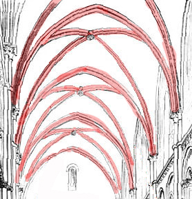 glossary of medieval art and architecture rib vault