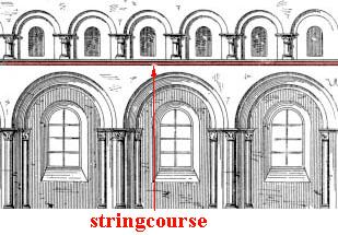 Principles Of Design In Architecture