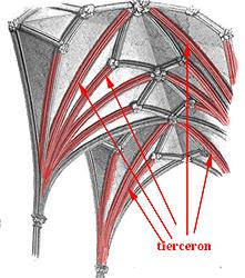 Tierceron star