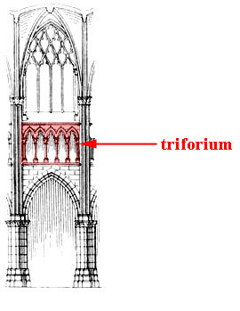 Glossary of medieval art and architecture fleur de lis for Architecture gothique definition