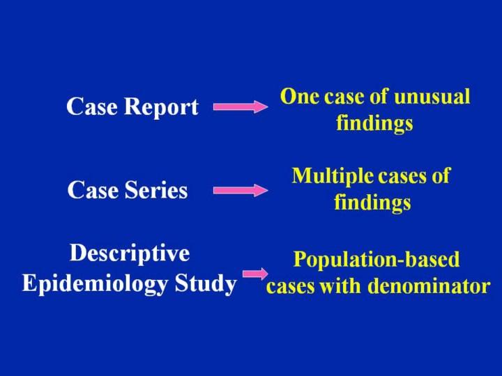Case Report Study