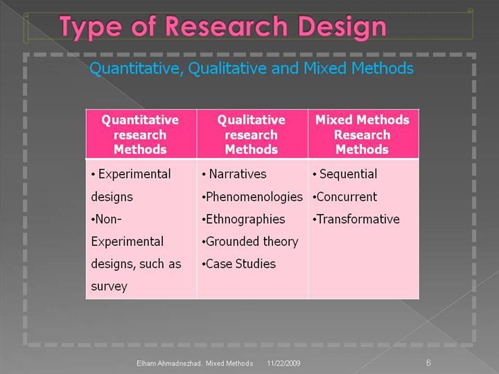 quantitatif et qualitatif différence